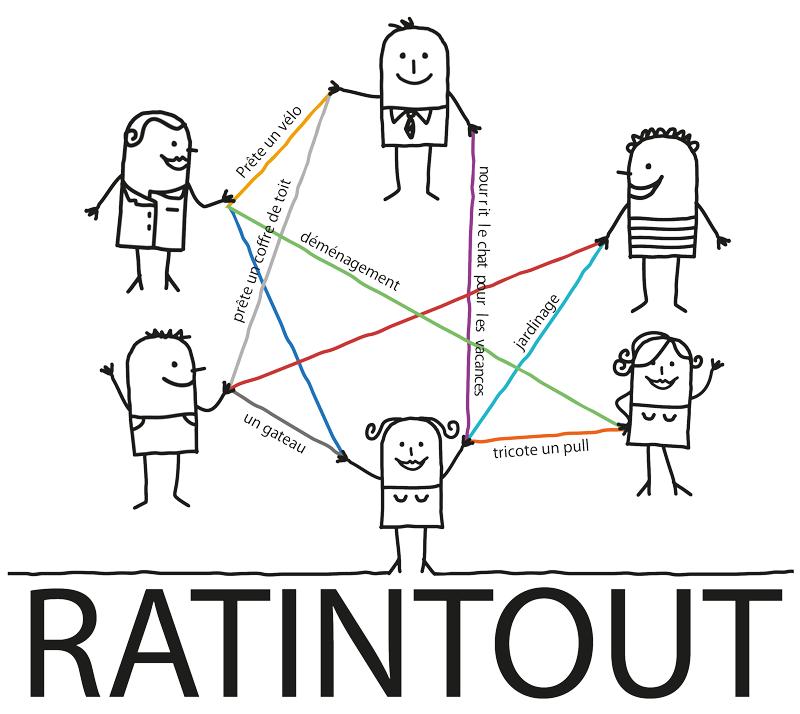 les relations du Ratintout